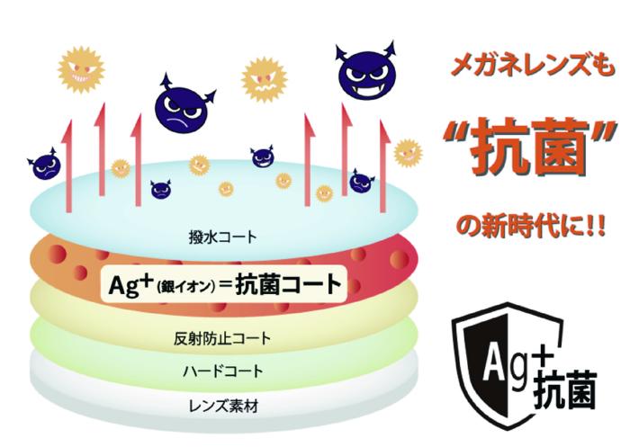 HOYA抗菌レンズ AG+抗菌 銀イオン