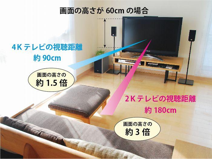 テレビの視聴距離